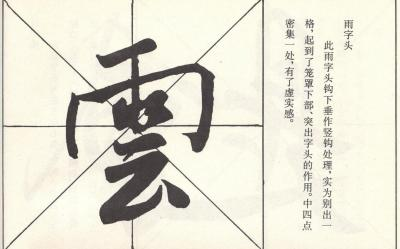 L'escriptura xinesa: del pinzell al cristall líquid